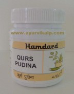 Hamdard Qurs Pudina | flatulence treatment | Stomach Problems